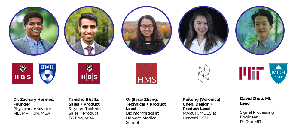 Harvard Calendar 2022.Get To Know The 2021 New Venture Competition Teams News Harvard Business School
