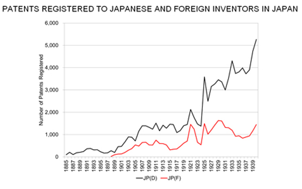 Economic History Of Japan 68